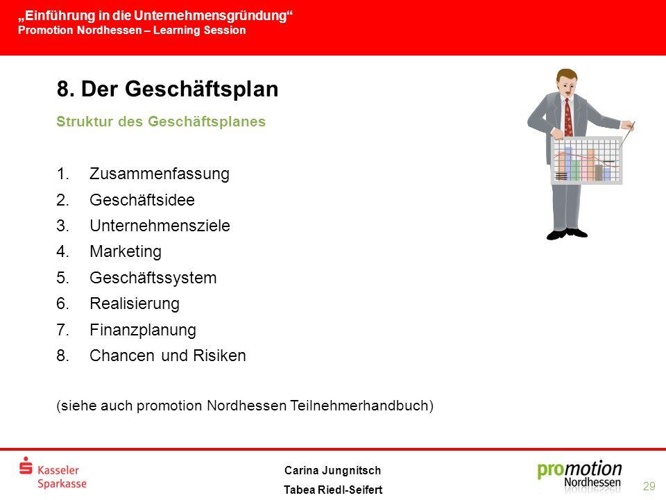 8. Der Geschäftsplan Zusammenfassung Geschäftsidee Unternehmensziele