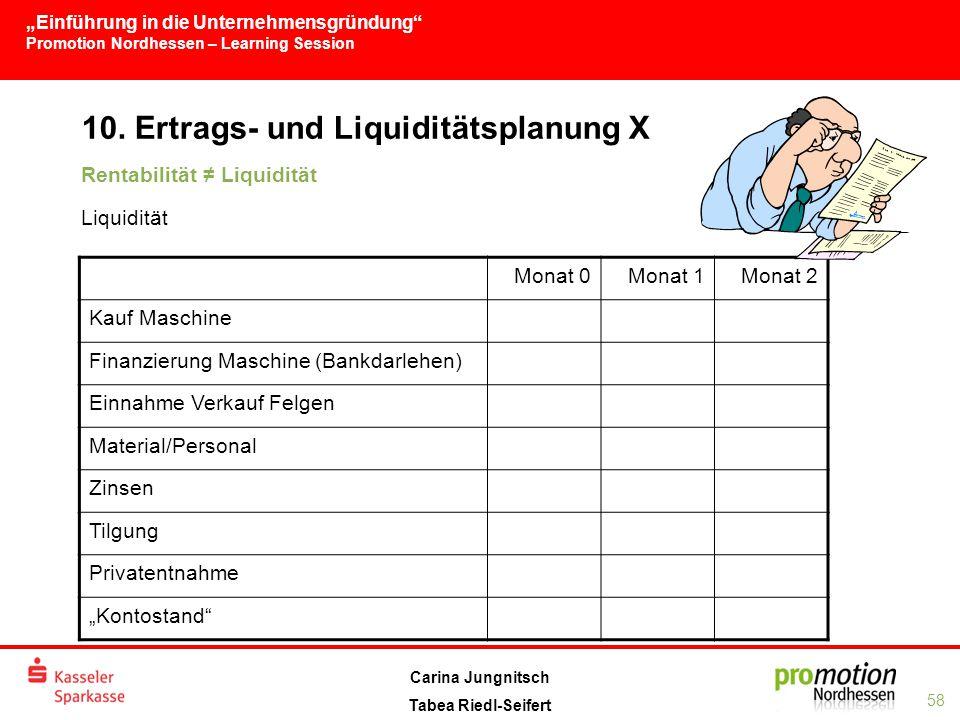 10. Ertrags- und Liquiditätsplanung X