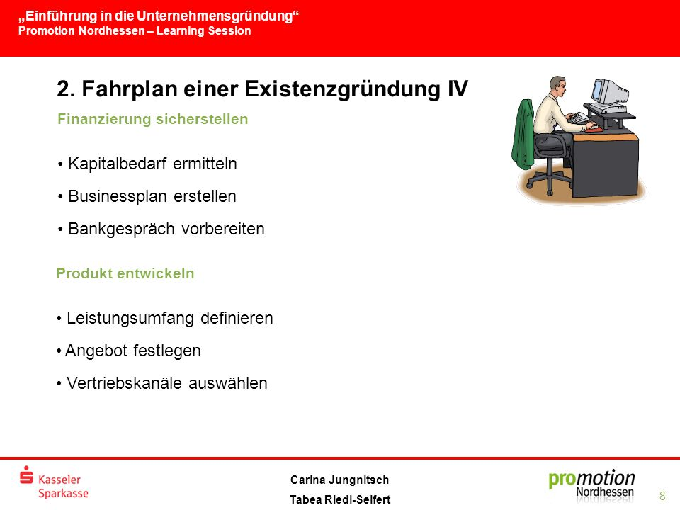 2. Fahrplan einer Existenzgründung IV