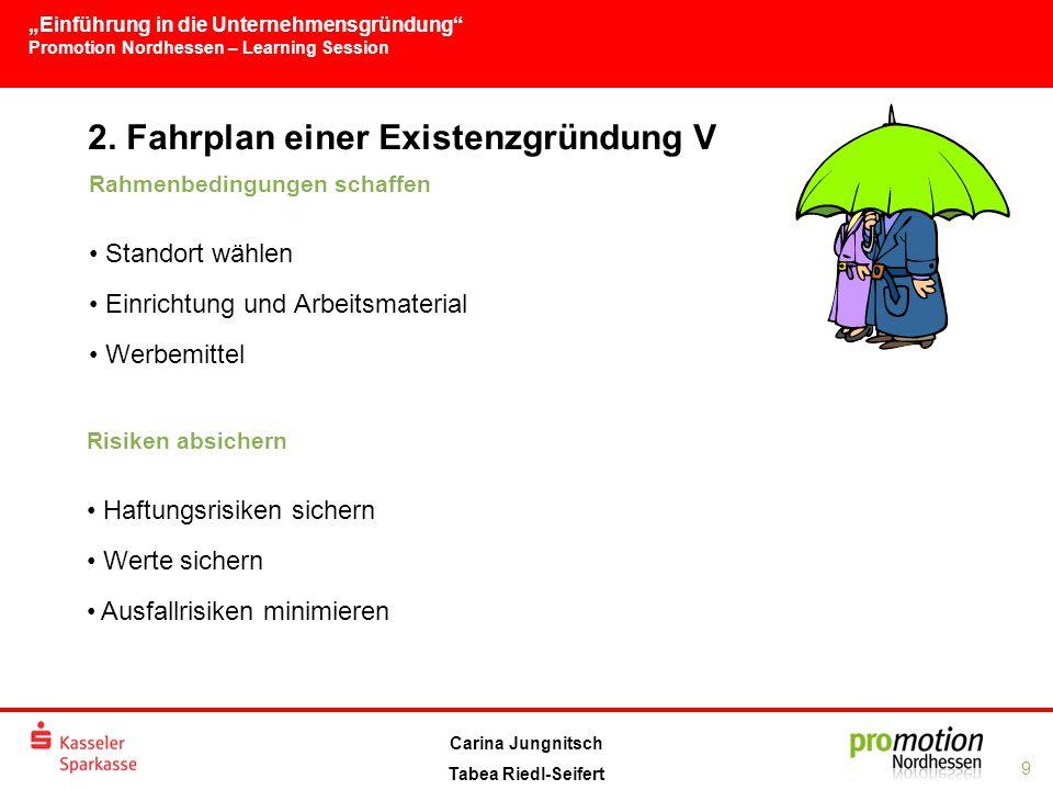 2. Fahrplan einer Existenzgründung V