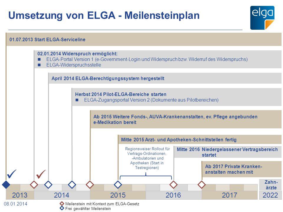 Umsetzung von ELGA - Meilensteinplan
