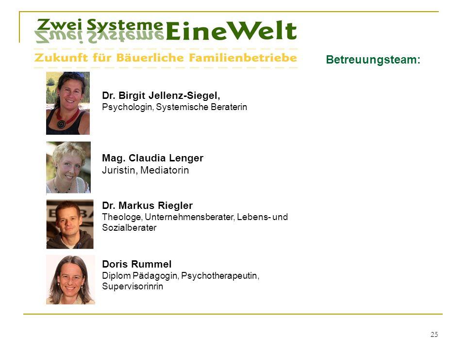 Betreuungsteam: Dr. Birgit Jellenz-Siegel, Psychologin, Systemische Beraterin.