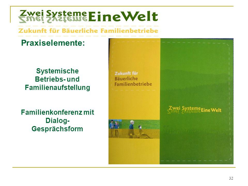 Systemische Betriebs- und Familienaufstellung