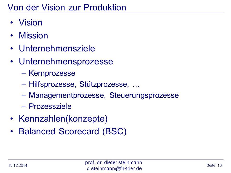 Von der Vision zur Produktion
