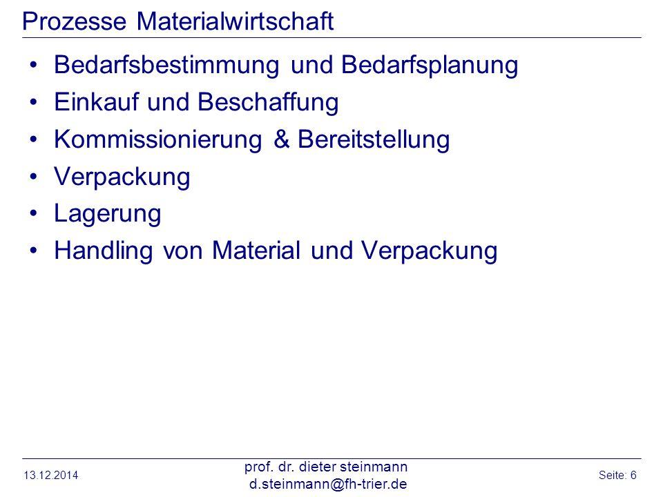 Prozesse Materialwirtschaft