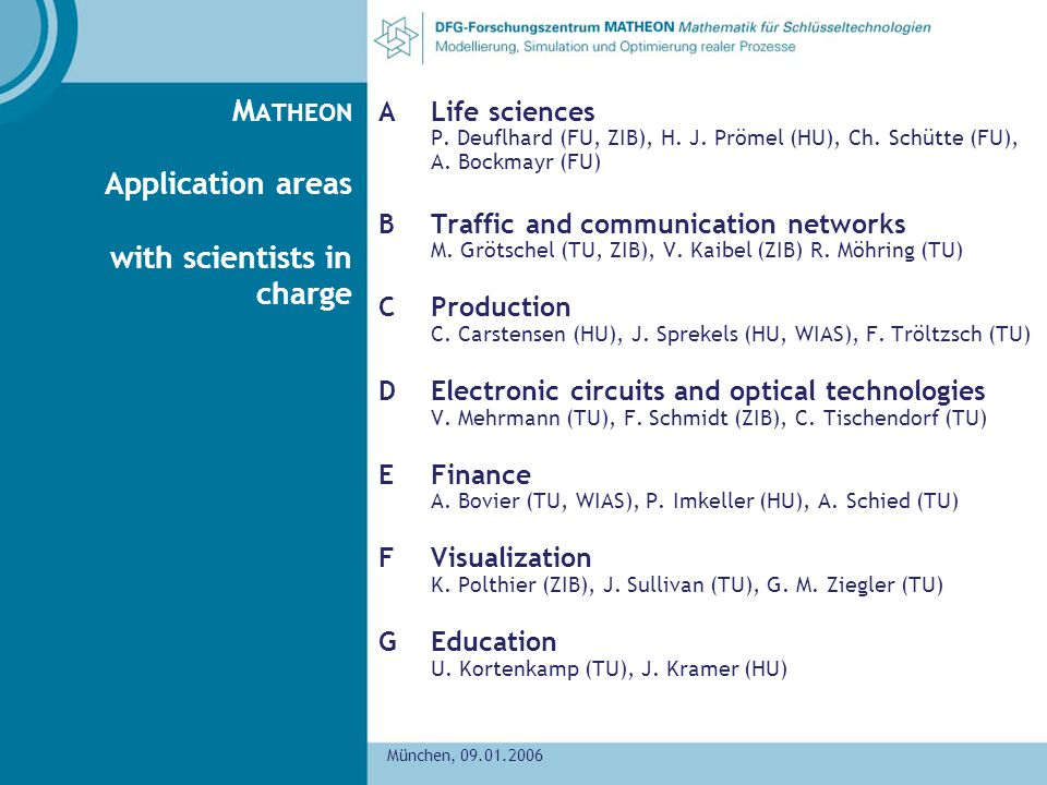 MATHEON Application areas with scientists in charge