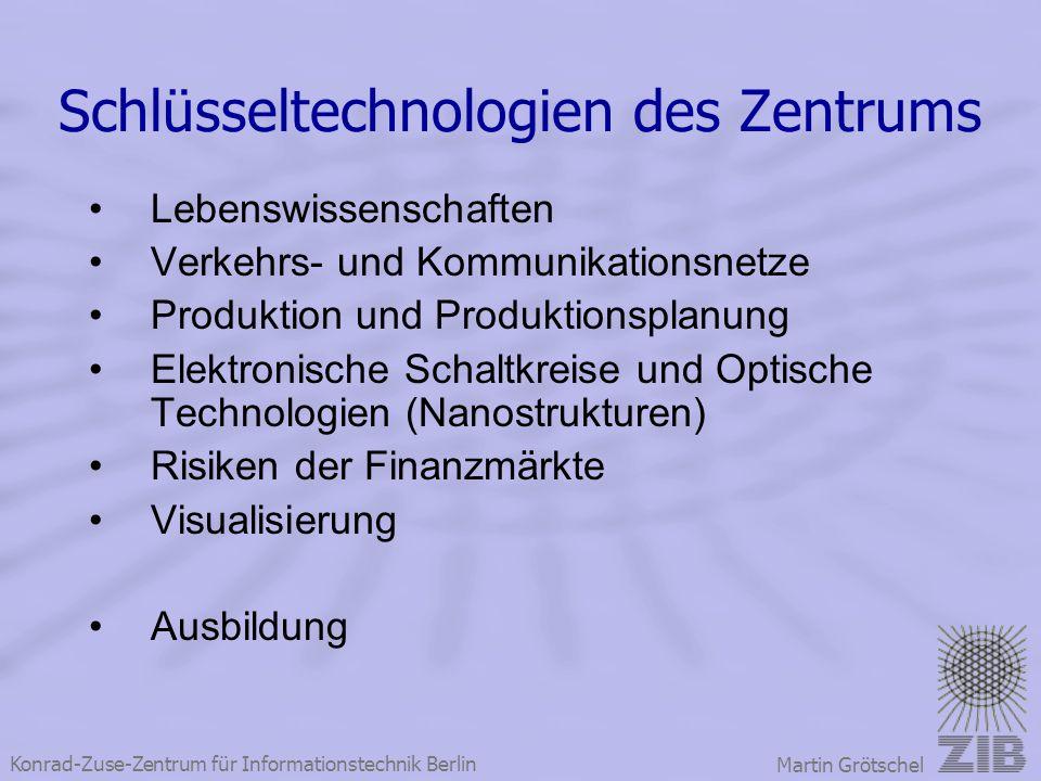 Schlüsseltechnologien des Zentrums