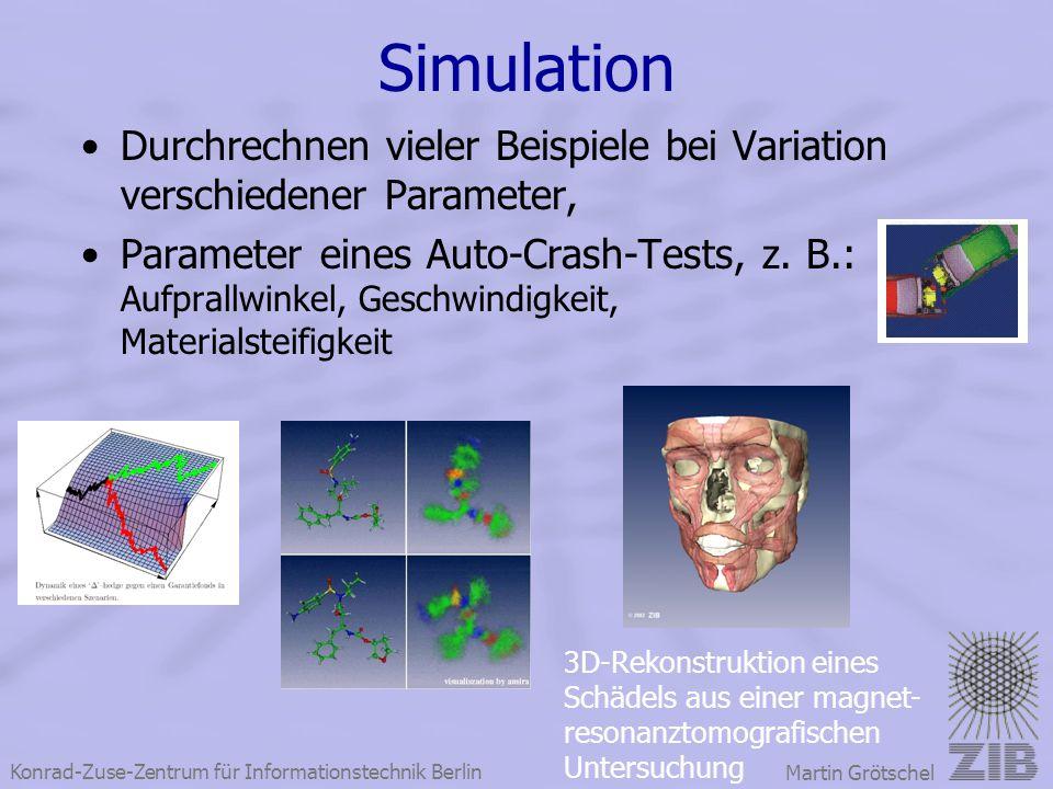 Simulation Durchrechnen vieler Beispiele bei Variation verschiedener Parameter,