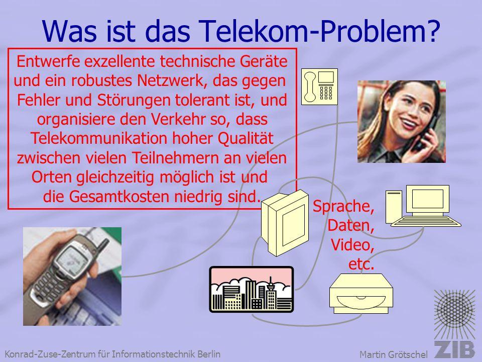 Was ist das Telekom-Problem