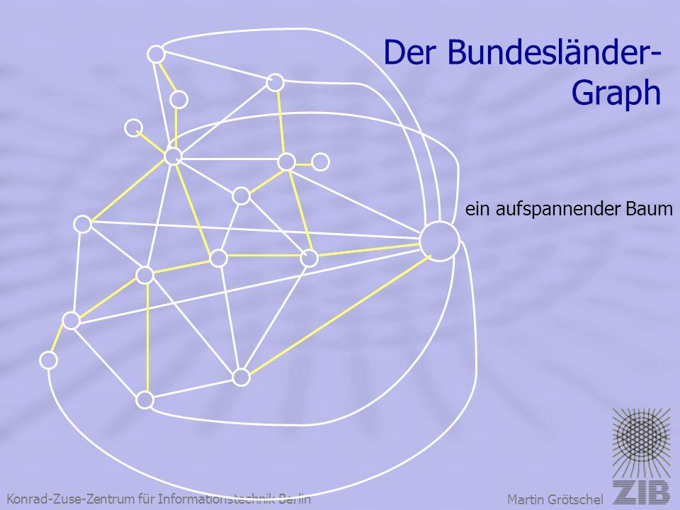 Der Bundesländer- Graph