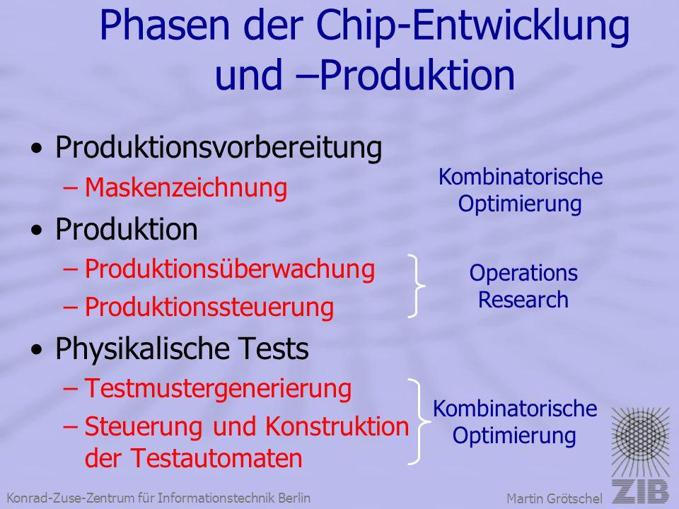 Phasen der Chip-Entwicklung und –Produktion