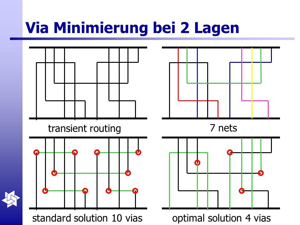 Via Minimierung bei 2 Lagen