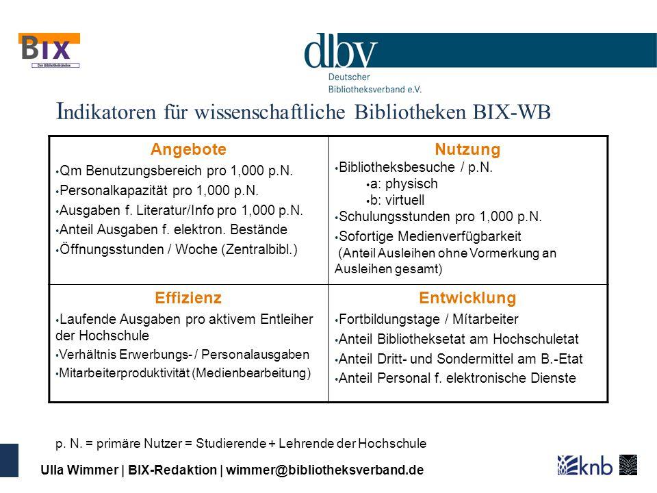 Indikatoren für wissenschaftliche Bibliotheken BIX-WB