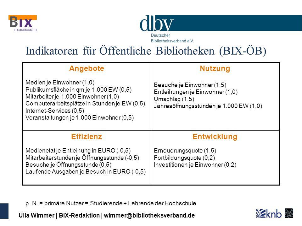 Indikatoren für Öffentliche Bibliotheken (BIX-ÖB)