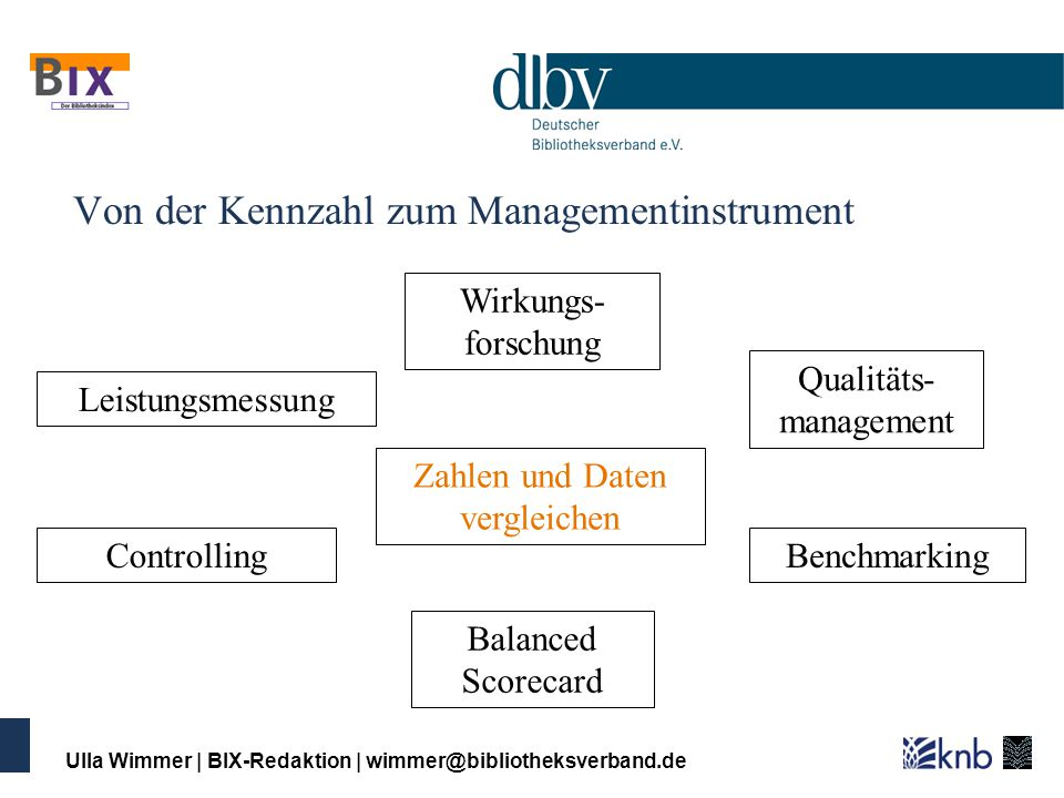 Von der Kennzahl zum Managementinstrument