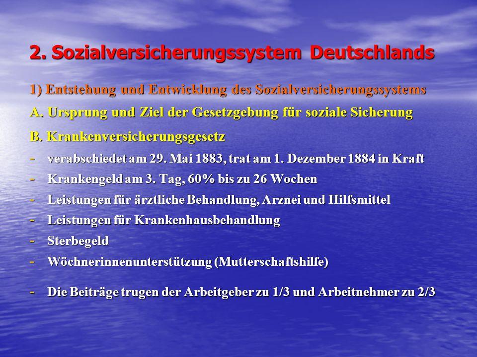 2. Sozialversicherungssystem Deutschlands
