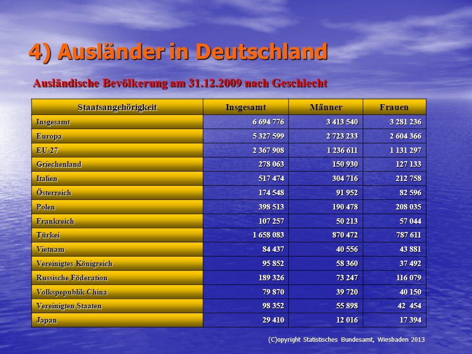 4) Ausländer in Deutschland