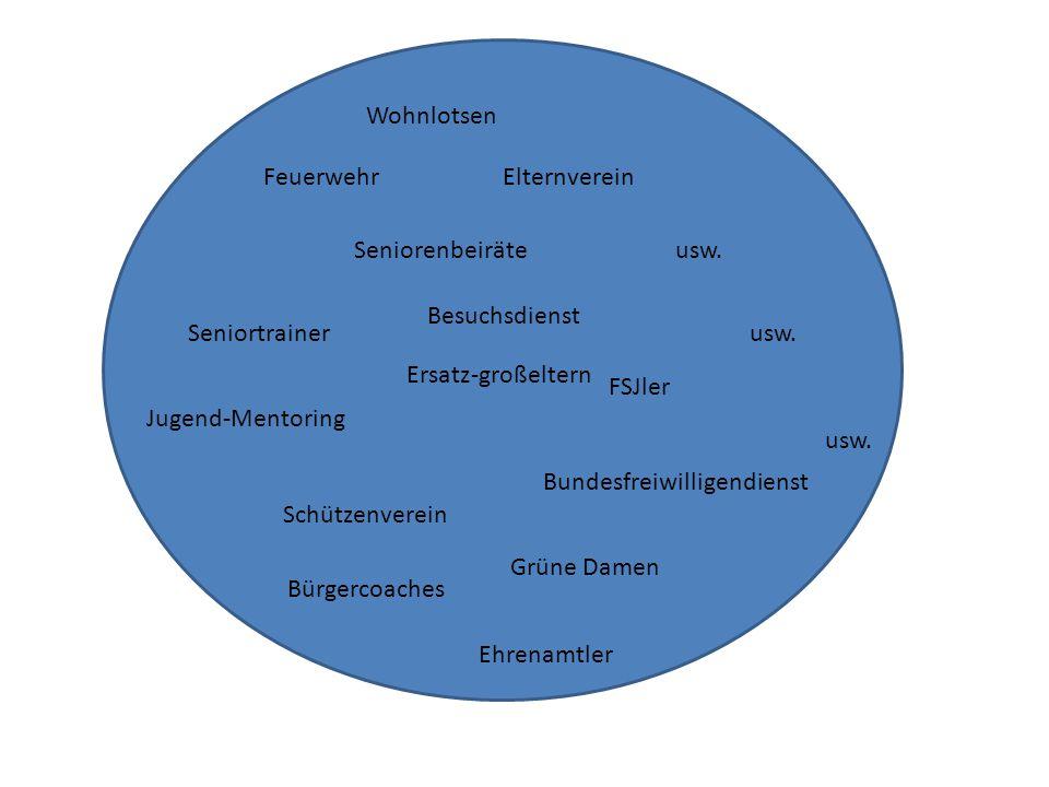 Wohnlotsen Feuerwehr. Elternverein. Seniorenbeiräte. usw. Besuchsdienst. Seniortrainer. usw. FSJler.