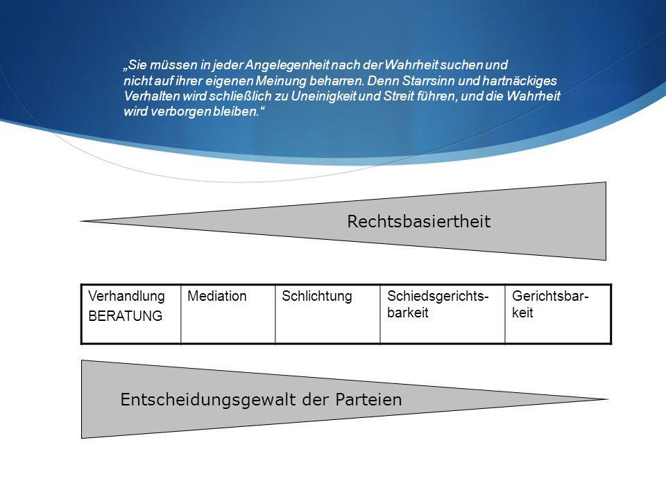 Entscheidungsgewalt der Parteien