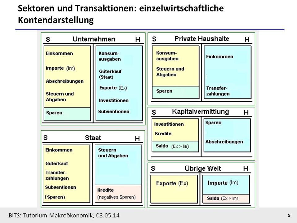 Sektoren und Transaktionen: einzelwirtschaftliche Kontendarstellung
