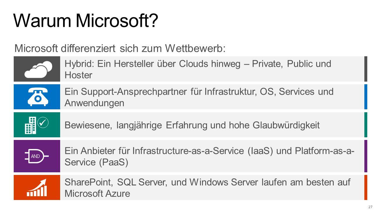 Warum Microsoft Microsoft differenziert sich zum Wettbewerb: