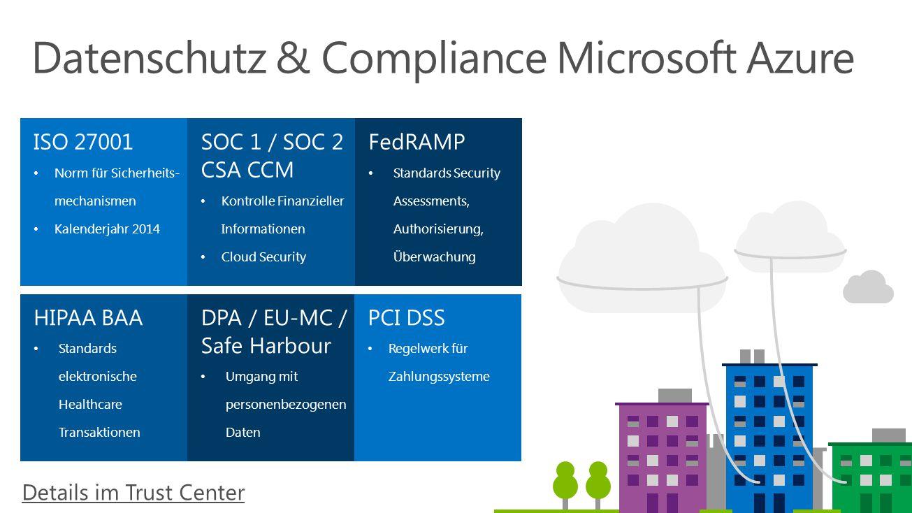 Datenschutz & Compliance Microsoft Azure