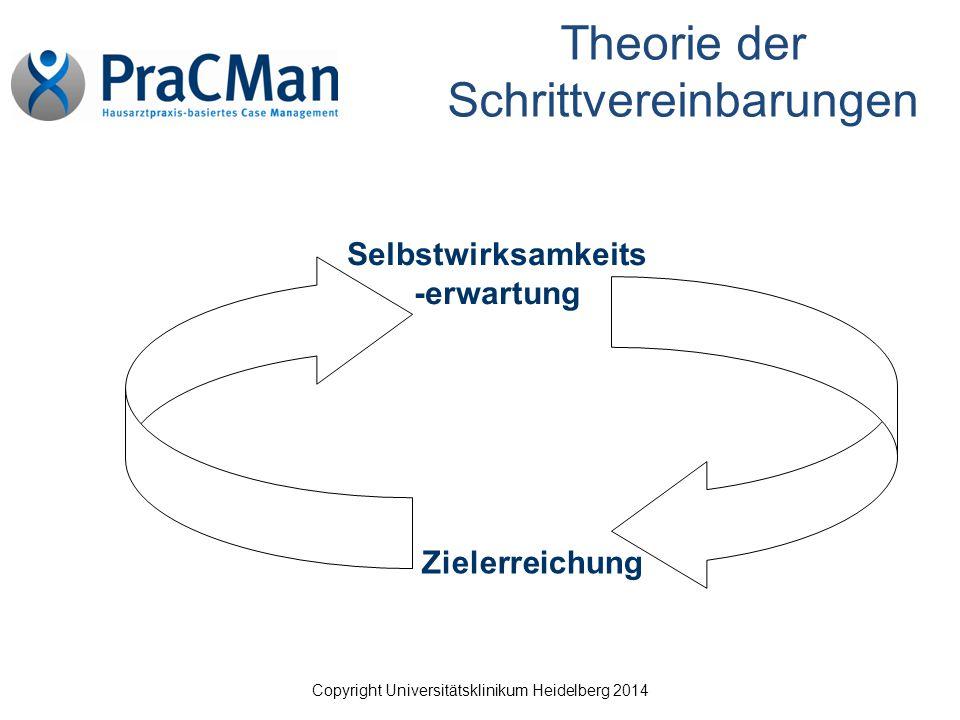 Theorie der Schrittvereinbarungen