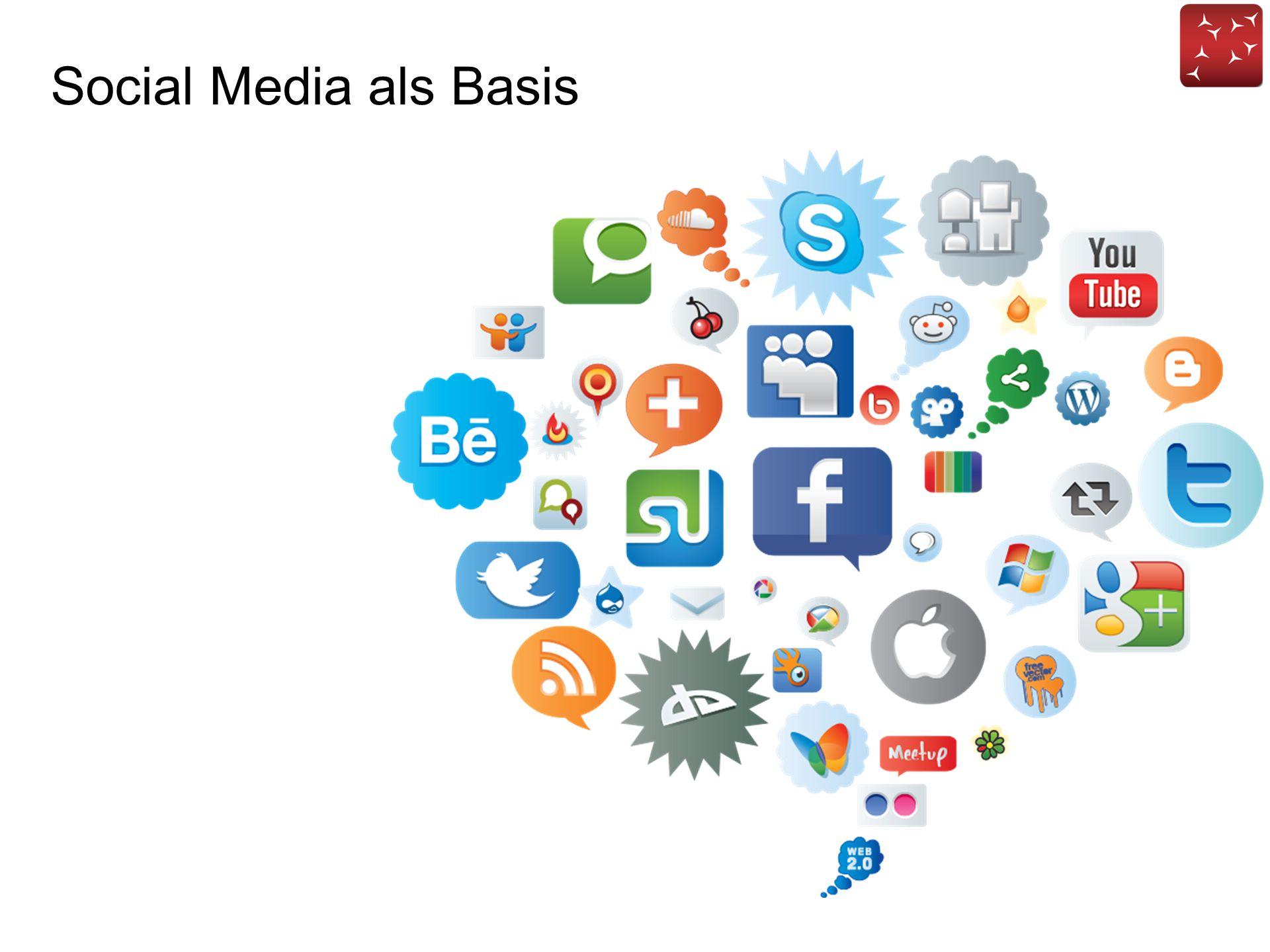 Social Media als Basis
