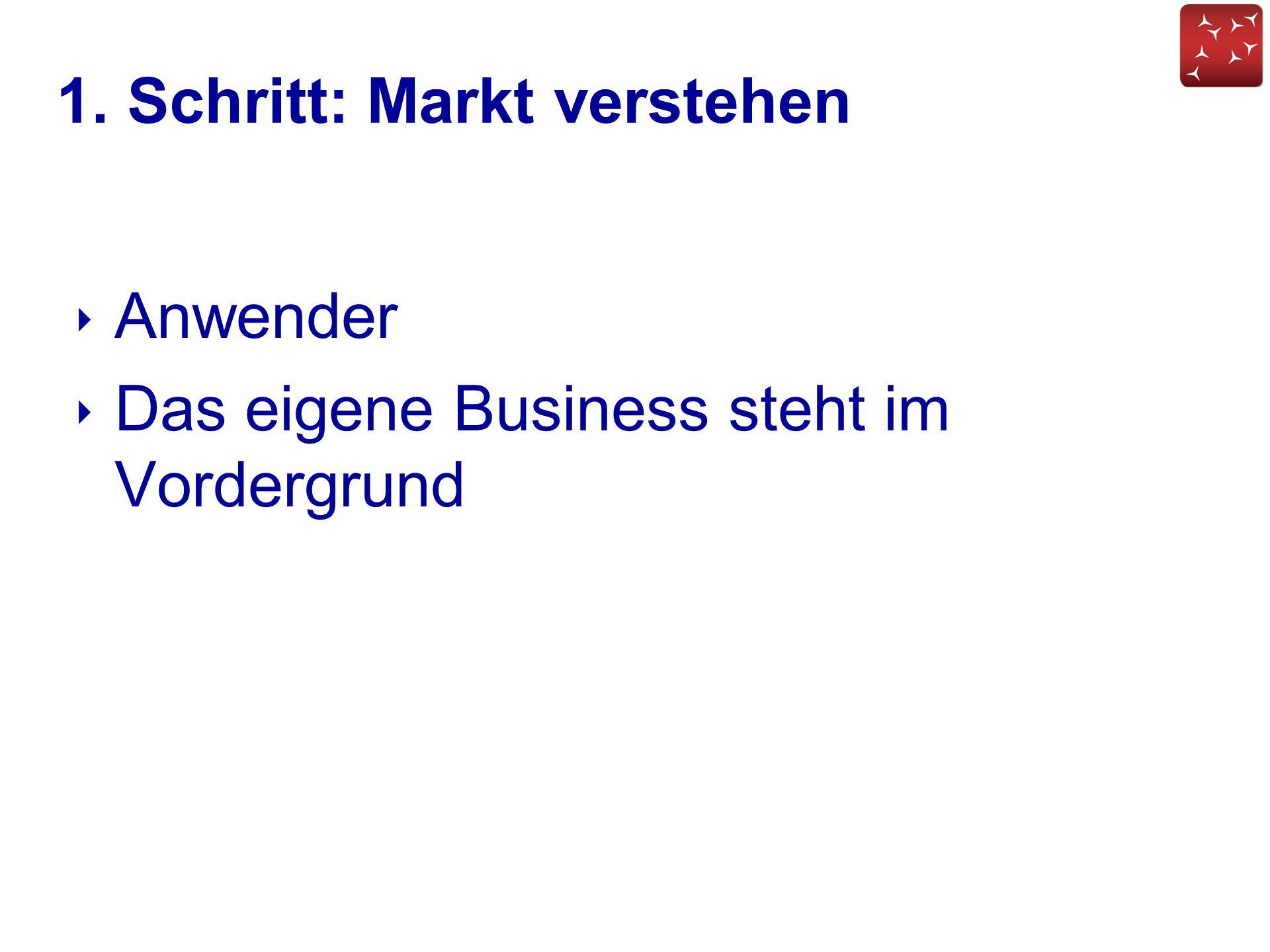 1. Schritt: Markt verstehen