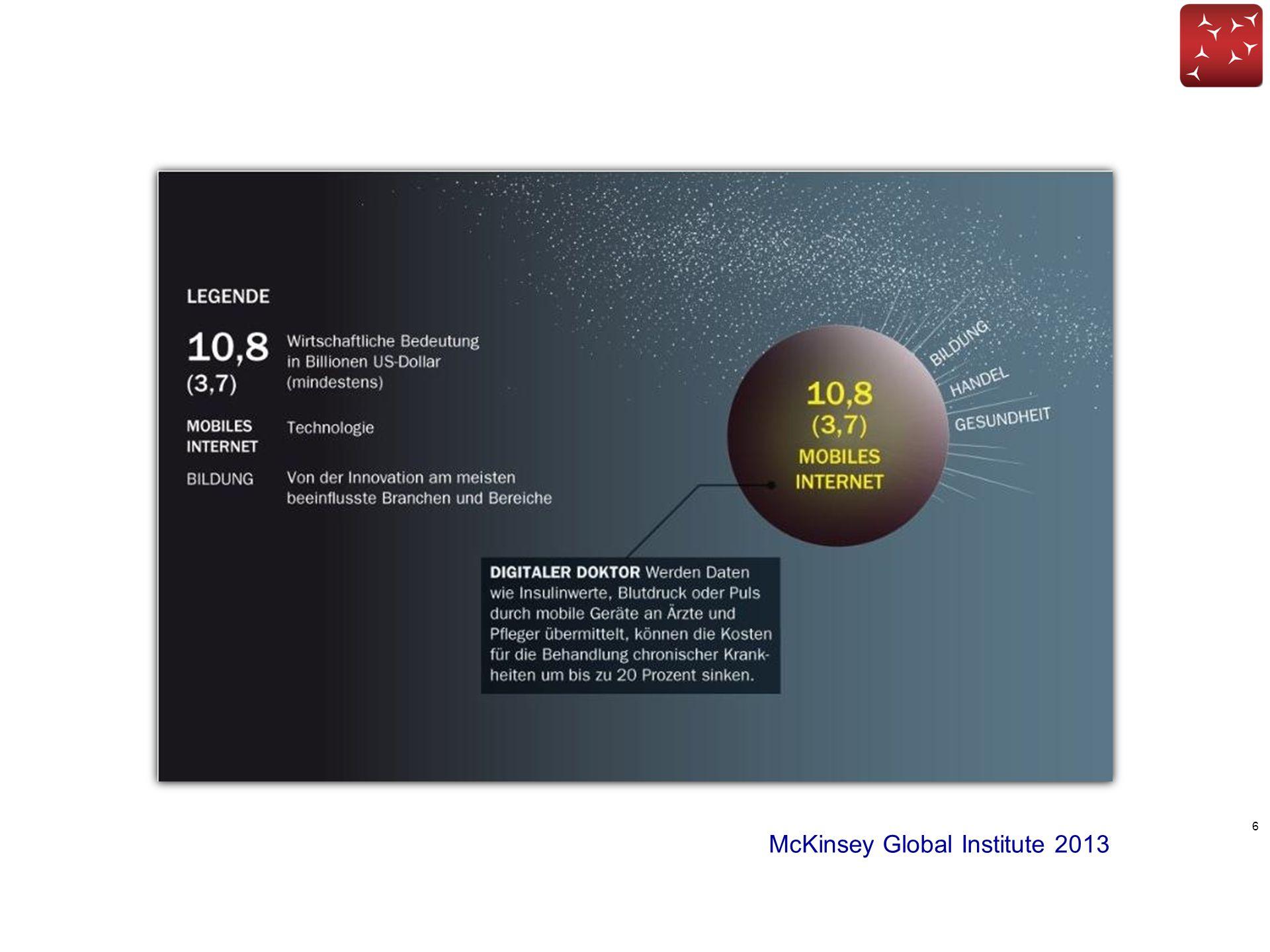 McKinsey Global Institute 2013