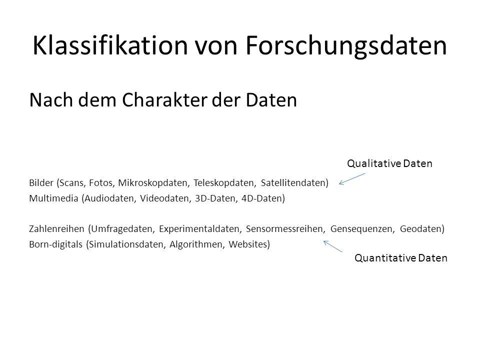 Klassifikation von Forschungsdaten