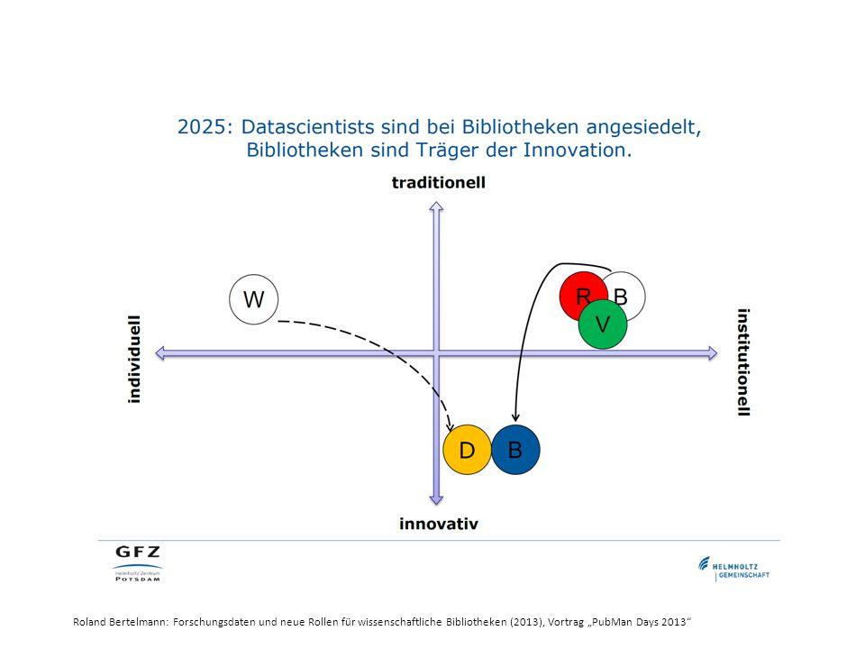 """Roland Bertelmann: Forschungsdaten und neue Rollen für wissenschaftliche Bibliotheken (2013), Vortrag """"PubMan Days 2013"""