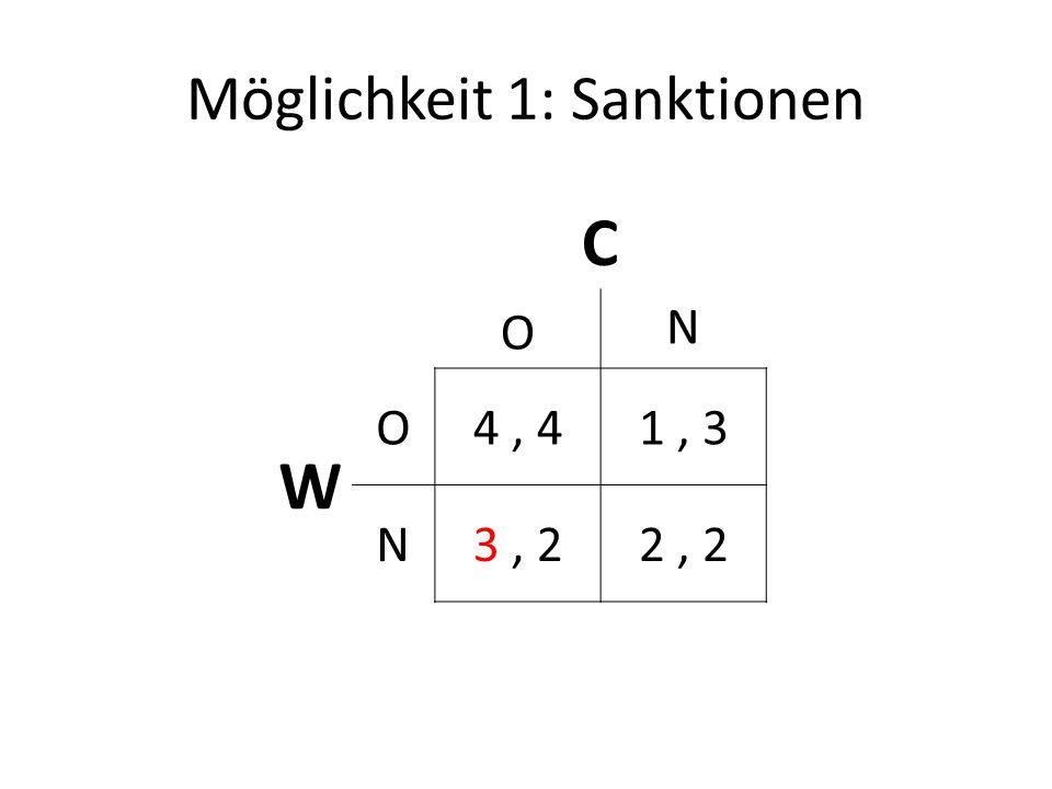 Möglichkeit 1: Sanktionen