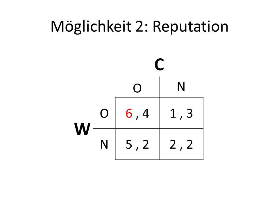 Möglichkeit 2: Reputation