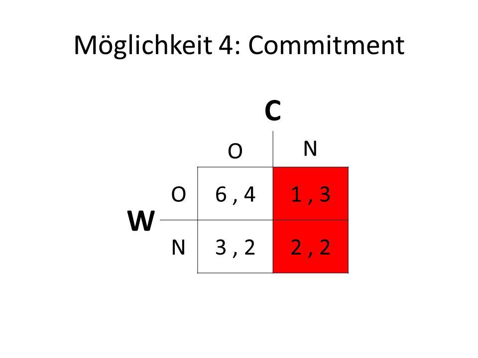 Möglichkeit 4: Commitment