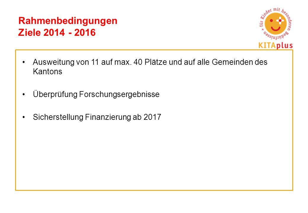 Rahmenbedingungen Ziele 2014 - 2016