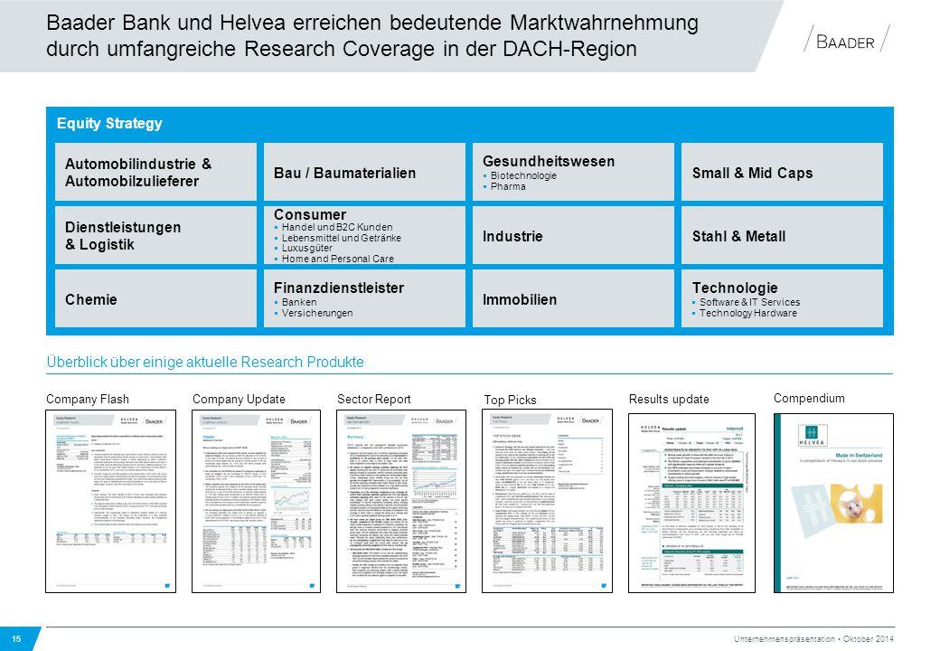 Baader Bank und Helvea erreichen bedeutende Marktwahrnehmung durch umfangreiche Research Coverage in der DACH-Region