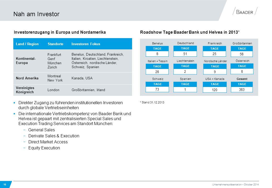 Nah am Investor Investorenzugang in Europa und Nordamerika
