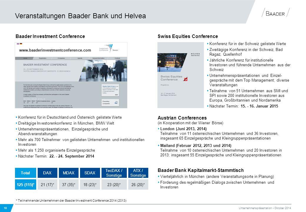 Veranstaltungen Baader Bank und Helvea