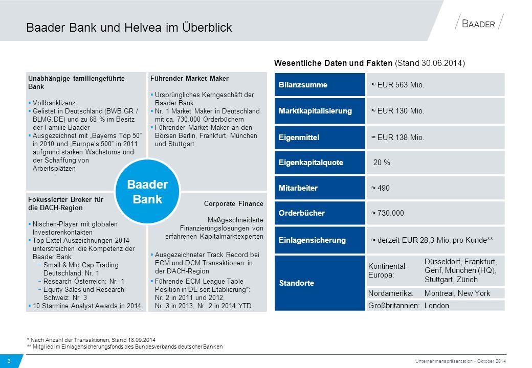 Baader Bank und Helvea im Überblick