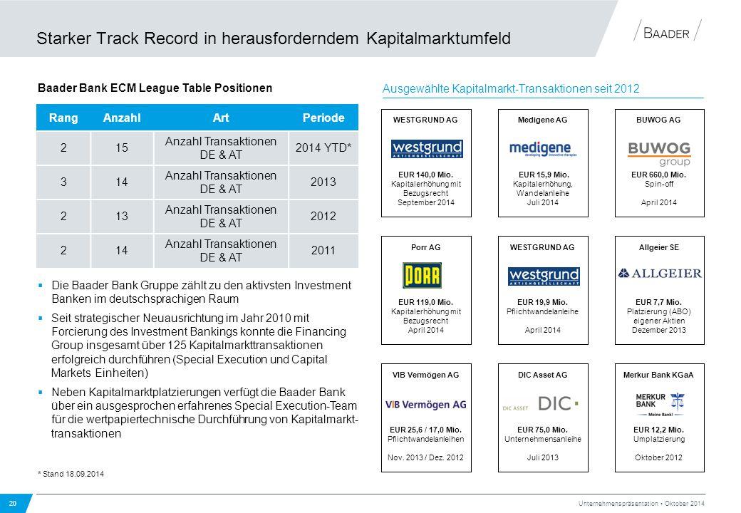 Starker Track Record in herausforderndem Kapitalmarktumfeld