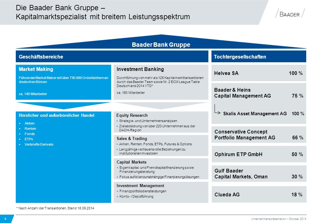 Die Baader Bank Gruppe – Kapitalmarktspezialist mit breitem Leistungsspektrum