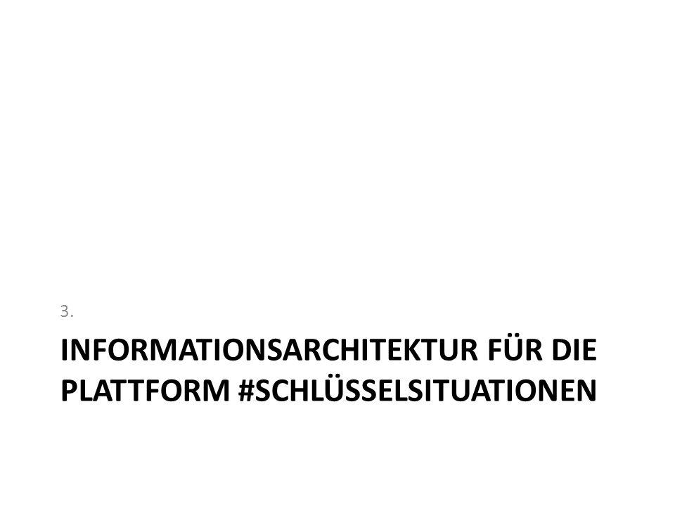Informationsarchitektur für die Plattform #Schlüsselsituationen