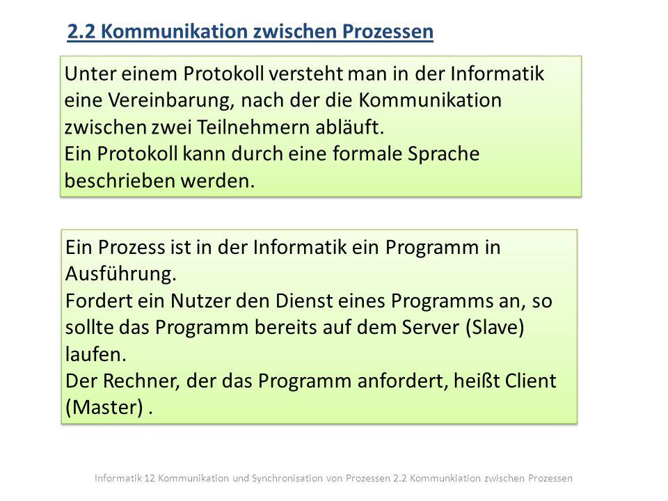 2.2 Kommunikation zwischen Prozessen