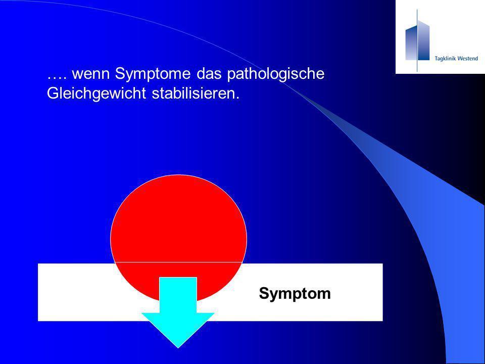 …. wenn Symptome das pathologische Gleichgewicht stabilisieren.