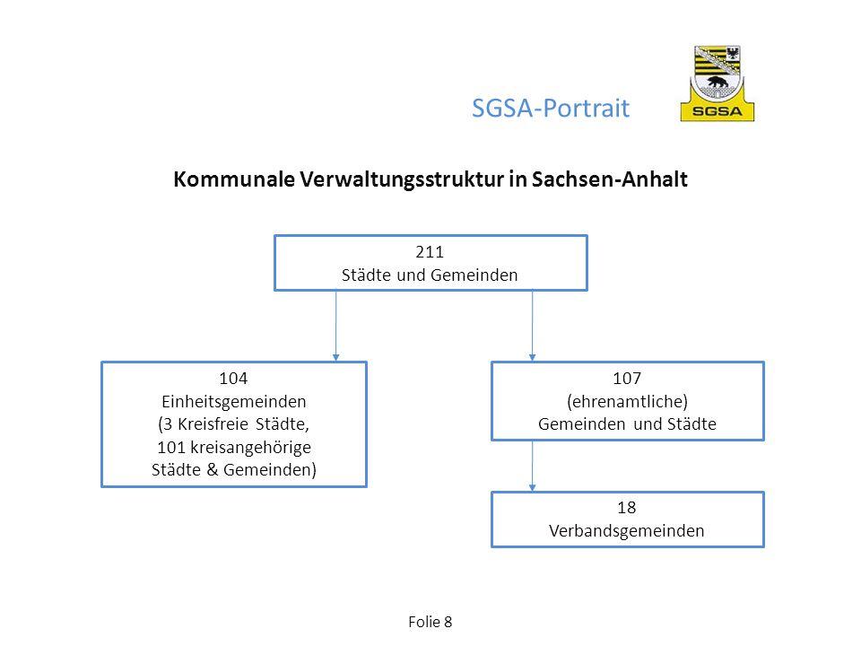 Kommunale Verwaltungsstruktur in Sachsen-Anhalt