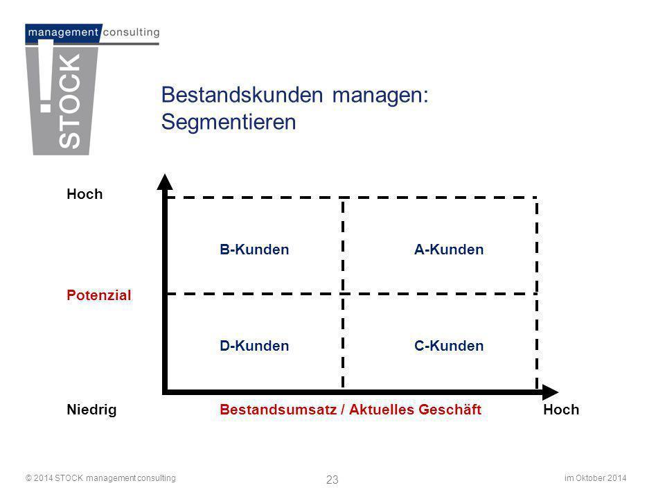 Bestandsumsatz / Aktuelles Geschäft