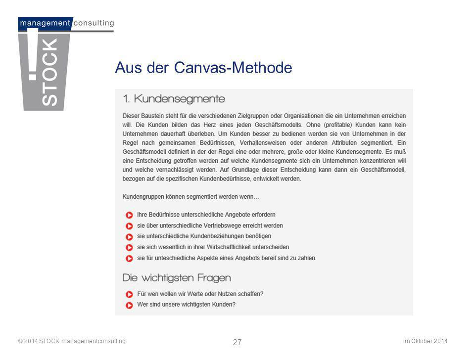 Aus der Canvas-Methode