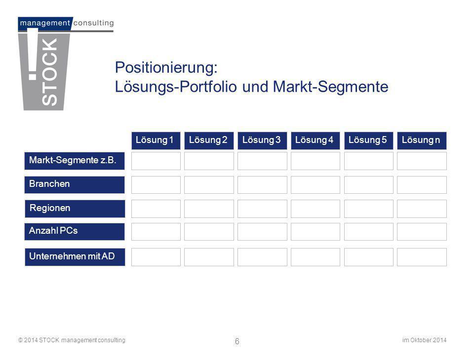 Lösungs-Portfolio und Markt-Segmente