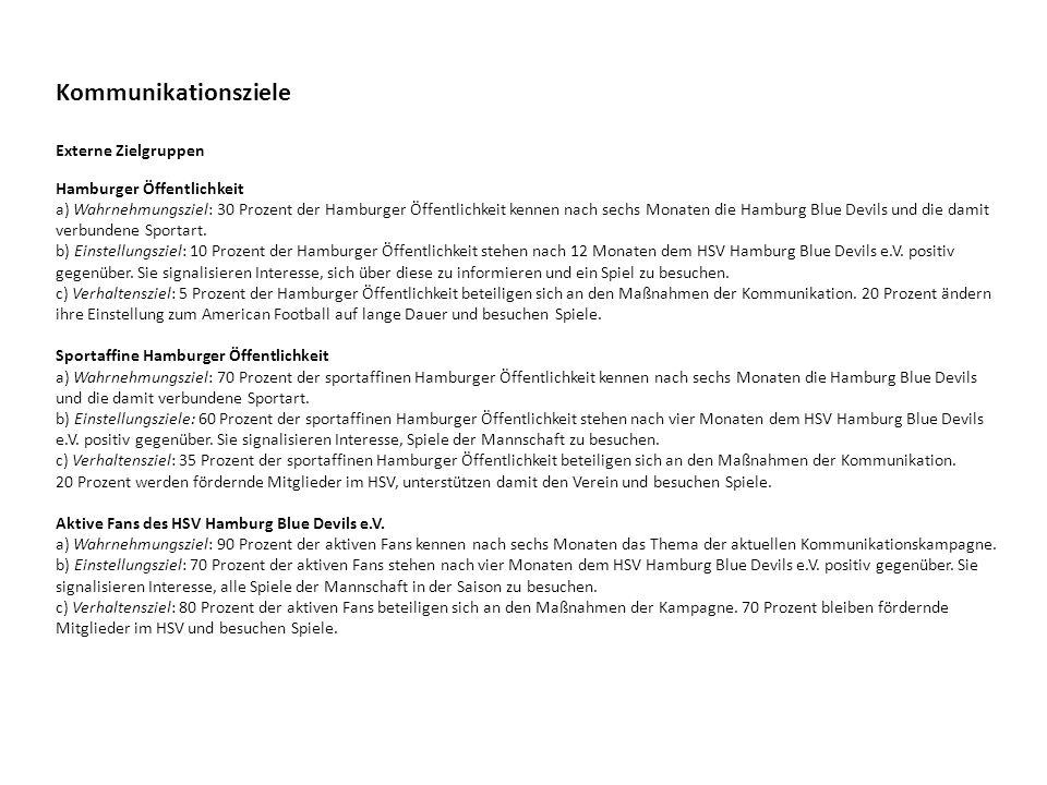 Kommunikationsziele Externe Zielgruppen Hamburger Öffentlichkeit